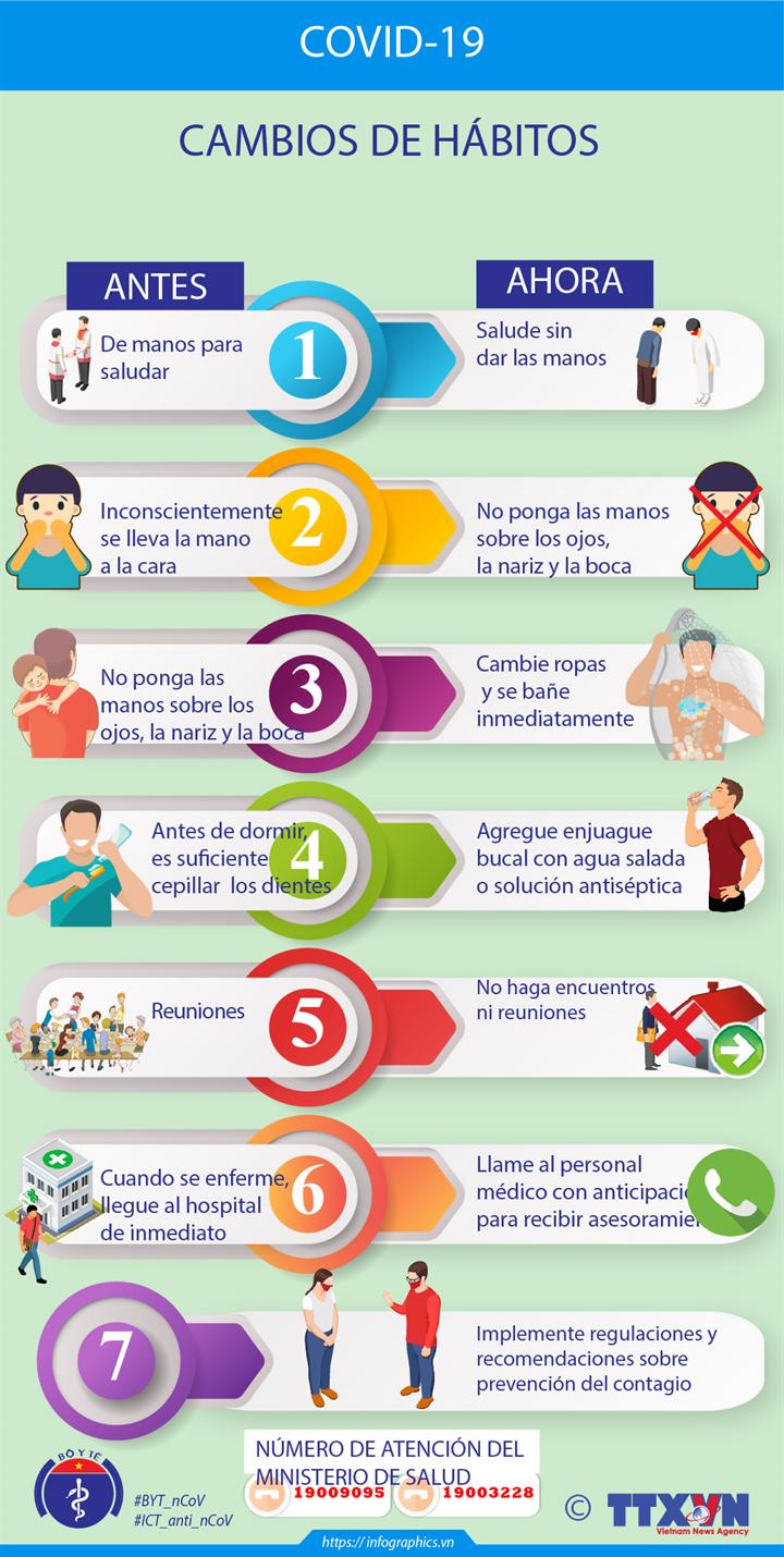 Infografia cambios de habitos para afrontar el Coronavirus
