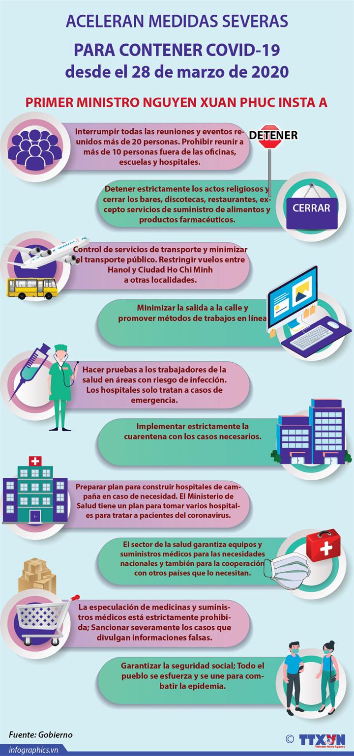 Medidas prevencion Coronavirus 2019 en Vietnam